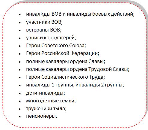 """Категория граждан, которые имеют право на льготы и которым предоставляется тарифный план """"Социальный"""" от ТТК"""