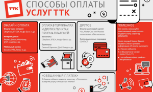 Пошаговая инструкция по оплате услуг ТТК