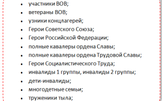 """Тариф """"Социальный"""" кабельного телевидения ТТК"""